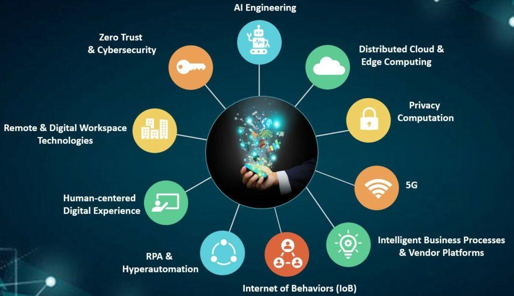 understanding tech trends